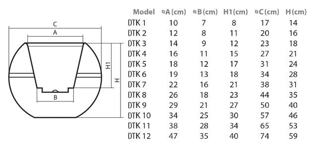 paslanmaz-metal-saksi-dtk-olcu