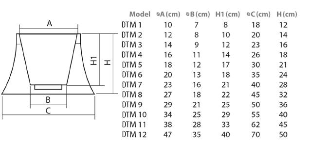 paslanmaz-metal-saksi-dtm-olcu